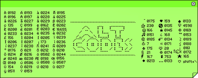 Alt Codes Pictures to Produce Alt Codes